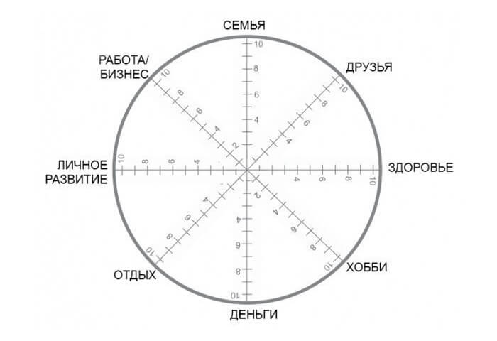 фчывпаропр